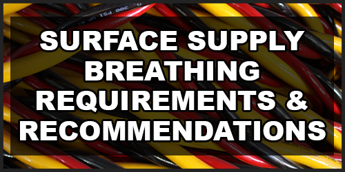 Surface Supply Requirements
